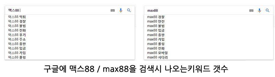 MAX88 KEW